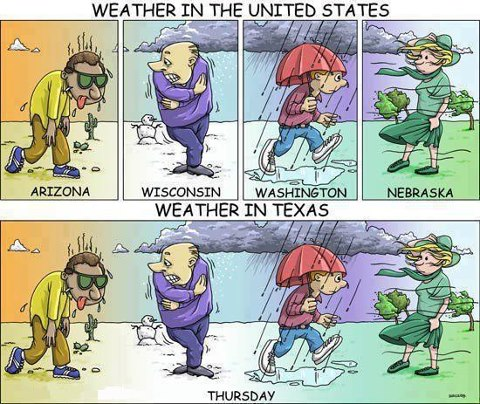 texas weather